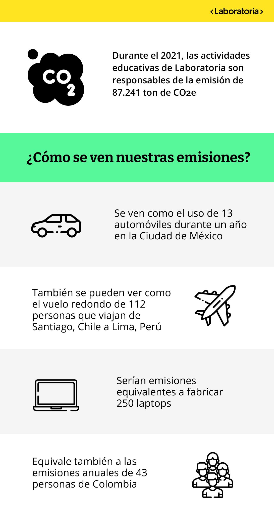 Infografía_da_feedback (3)