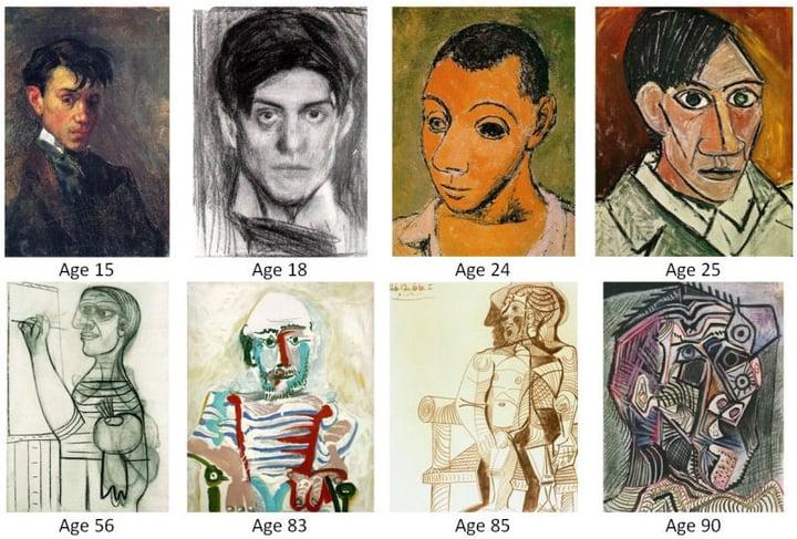 Picasso-retratos