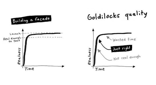 laboratoria_blog_goldilocks quality